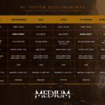 The Medium: видео о геймплейных особенностях и расширенные системные требования | полезное на oremontekvartir