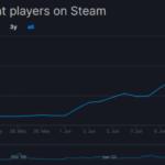 Онлайн Battlefield 4 вырос настолько, что EA пришлось повысить мощность серверов | полезное на oremontekvartir