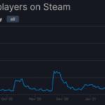 Онлайн Titanfall 2 в Steam сильно выроc на фоне запуска тематического сезона в Apex Legends   полезное на oremontekvartir