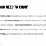 В утёкших документах FIFA Ultimate Team назвали краеугольным камнем, куда нужно сгонять всех игроков. EA заявляет, что это искажение фактов   полезное на oremontekvartir