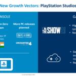Uncharted 4 выйдет на PC, пишет Sony | полезное на oremontekvartir