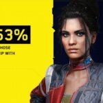 68 % игроков в Cyberpunk 2077 считают, что Панам — лучшая девочка | полезное на oremontekvartir