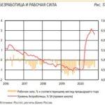 Официальное число безработных в октябре снизилось до 3,5 млн человек | полезное на oremontekvartir